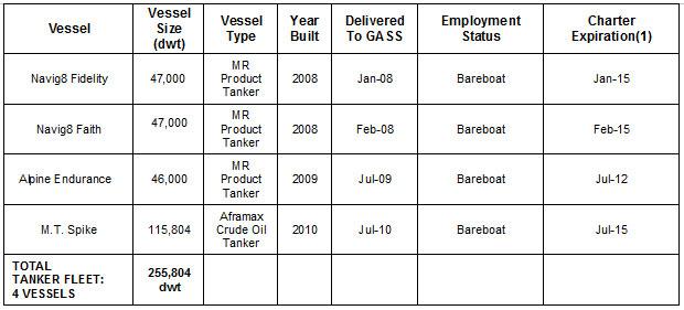 tankers23-8-10.jpg